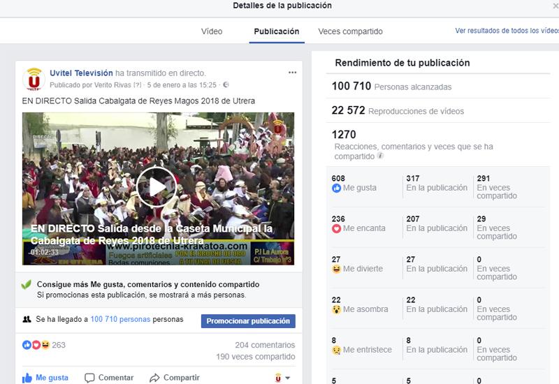 LA RETRANSMISIÓN DE LA CABALGATA DE REYES MAGOS 2018 DE UVITEL TV ALCANZA A MÁS DE 100.000 PERSONAS